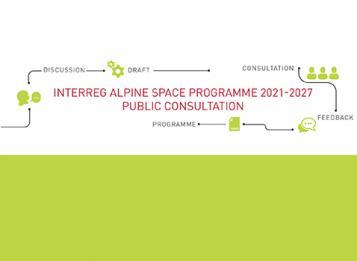 Programma Alpine Space 2021-2027 - Consultazione pubblica sull'impatto ambientale dei territori dell'area alpina